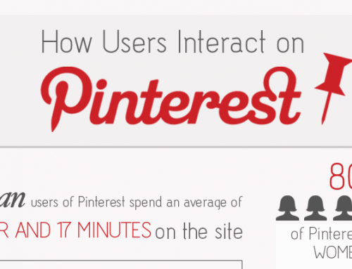 Statistics on Pinterest Users Infographic